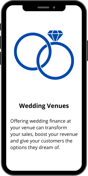 From Wedding to Sports, News to Nature, we can help you win more clients by offering a finance option.